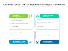 Organizational Chart To Implement Strategic Framework Ppt PowerPoint Presentation File Example PDF