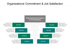 Organizational Commitment And Job Satisfaction Ppt PowerPoint Presentation Icon Portfolio Cpb
