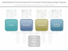 Organizational Communication And Information Technology Sample Diagram