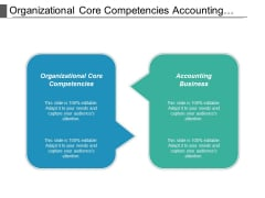 Organizational Core Competencies Accounting Business Ppt PowerPoint Presentation Professional Graphics Template