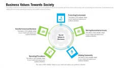 Organizational Culture Business Values Towards Society Ppt Slides Deck PDF