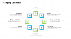 Organizational Culture Company Core Value Ppt Styles Graphic Images PDF