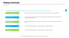 Organizational Culture Helping Community Ppt Infographics Objects PDF