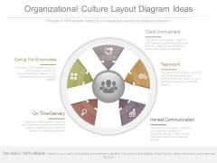 Organizational Culture Layout Diagram Ideas