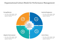 Organizational Culture Model For Performance Management Ppt PowerPoint Presentation Gallery Images PDF