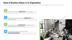 Organizational Culture Need Of Business Values In An Organization Ppt Infographic Template Slide PDF