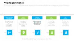 Organizational Culture Protecting Environment Ppt Portfolio Infographic Template PDF