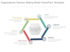 Organizational Decision Making Model Powerpoint Templates