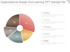 Organizational Design And Learning Ppt Sample File
