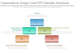 Organizational Design Chart Ppt Samples Download