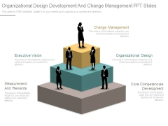 Organizational Design Development And Change Management Ppt Slides