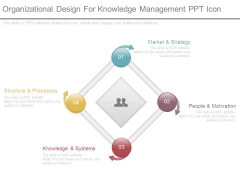 Organizational Design For Knowledge Management Ppt Icon