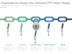 Organizational Design Key Elements Ppt Slides Design