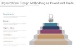 Organizational Design Methodologies Powerpoint Guide
