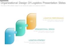 Organizational Design Of Logistics Presentation Slides