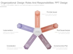 Organizational Design Roles And Responsibilities Ppt Design