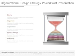 Organizational Design Strategy Powerpoint Presentation