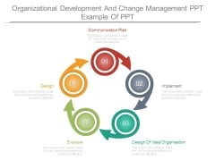 Organizational Development And Change Management Ppt Example Of Ppt