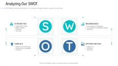 Organizational Development And Promotional Plan Analyzing Our SWOT Pictures PDF