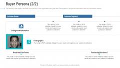 Organizational Development And Promotional Plan Buyer Persona Segment Demonstration PDF
