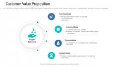 Organizational Development And Promotional Plan Customer Value Proposition Microsoft PDF
