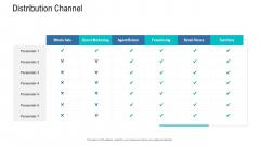 Organizational Development And Promotional Plan Distribution Channel Elements PDF
