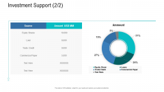 Organizational Development And Promotional Plan Investment Support Credit Structure PDF