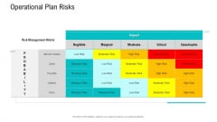 Organizational Development And Promotional Plan Operational Plan Risks Slides PDF