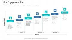 Organizational Development And Promotional Plan Our Engagement Plan Mockup PDF