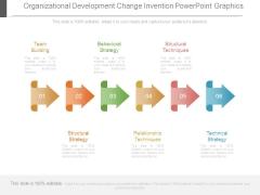 Organizational Development Change Invention Powerpoint Graphics