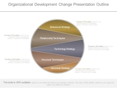 Organizational Development Change Presentation Outline
