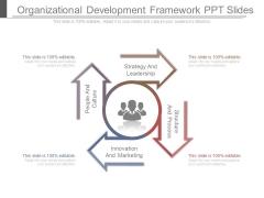 Organizational Development Framework Ppt Slides