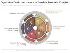 Organizational Development Interventions Powerpoint Presentation Examples