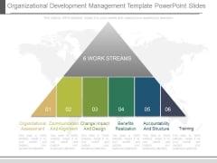 Organizational Development Management Template Powerpoint Slides
