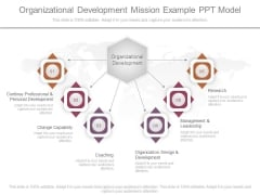 Organizational Development Mission Example Ppt Model