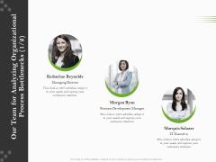 Organizational Development Our Team For Analyzing Organizational Process Bottlenecks Managing Template PDF