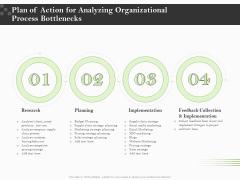 Organizational Development Plan Of Action For Analyzing Organizational Process Bottlenecks Infographics PDF