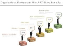 Organizational Development Plan Ppt Slides Examples