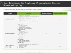 Organizational Development Your Investment For Analyzing Organizational Process Bottlenecks Information PDF