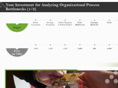 Organizational Development Your Investment For Analyzing Organizational Process Bottlenecks Price Clipart PDF