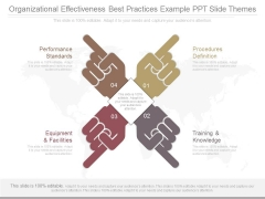 Organizational Effectiveness Best Practices Example Ppt Slide Themes