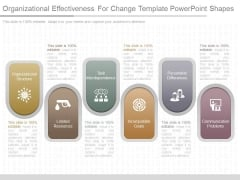 Organizational Effectiveness For Change Template Powerpoint Shapes
