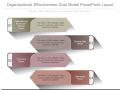 Organizational Effectiveness Goal Model Powerpoint Layout