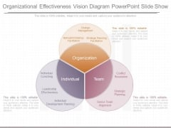 Organizational Effectiveness Vision Diagram Powerpoint Slide Show