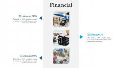 Organizational Event Management Financial Rules PDF