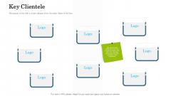 Organizational Event Management Key Clientele Themes PDF