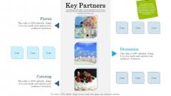 Organizational Event Management Key Partners Background PDF