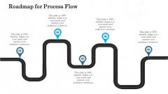 Organizational Event Management Roadmap For Process Flow Template PDF