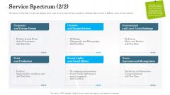 Organizational Event Management Service Spectrum Production Ideas PDF
