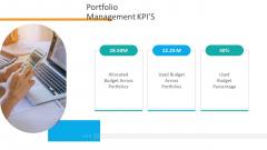 Organizational Financial Assets Assessment Portfolio Management KPIS Information PDF
